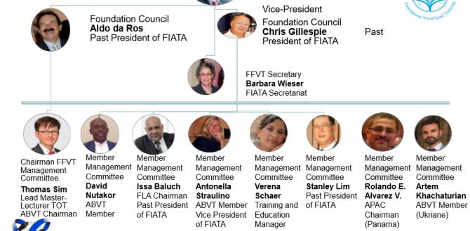 Rolando Alvarez of Upcargo on FIATA Foundation Vocational Training Board